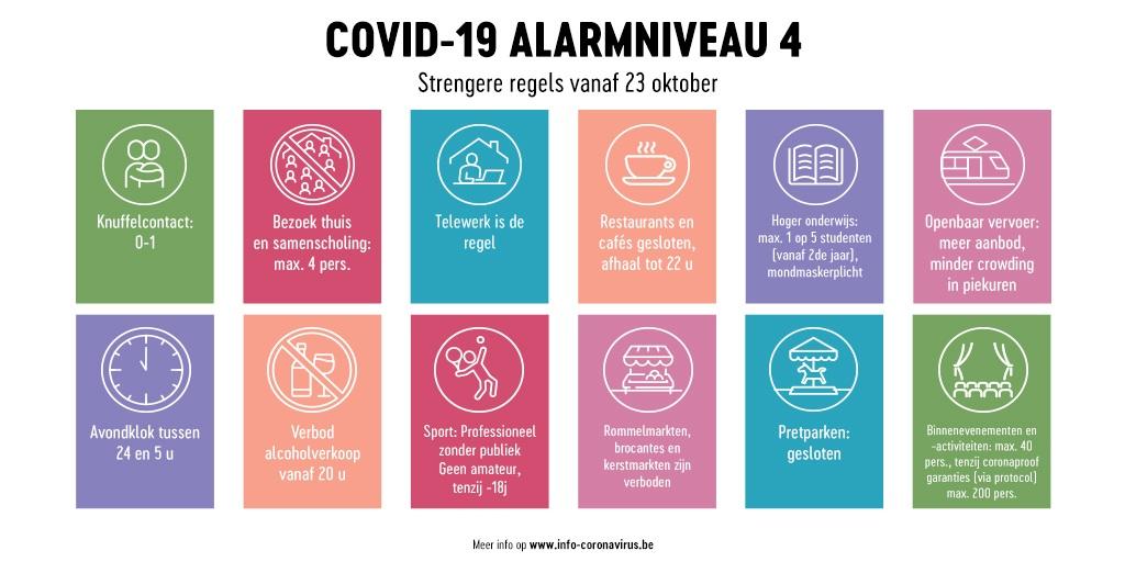 COVID-19 Alarmniveau 4